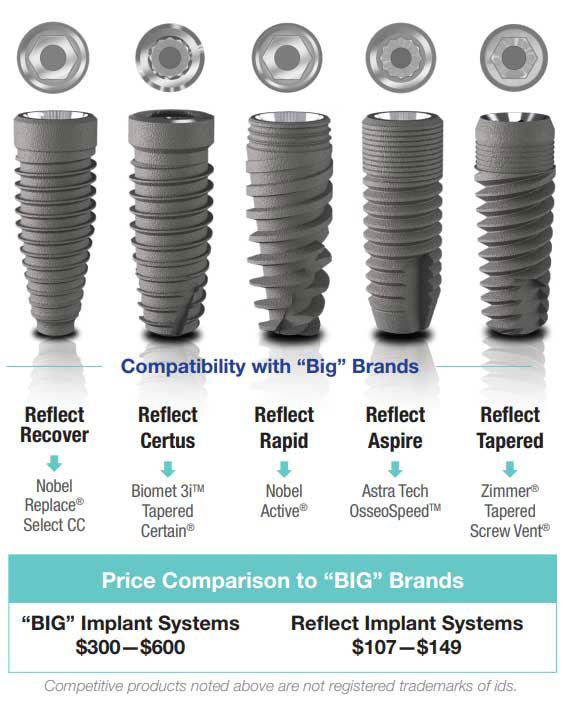 Benco Free Reflect Brand Compatibility Diagram | ids integrated dental systems