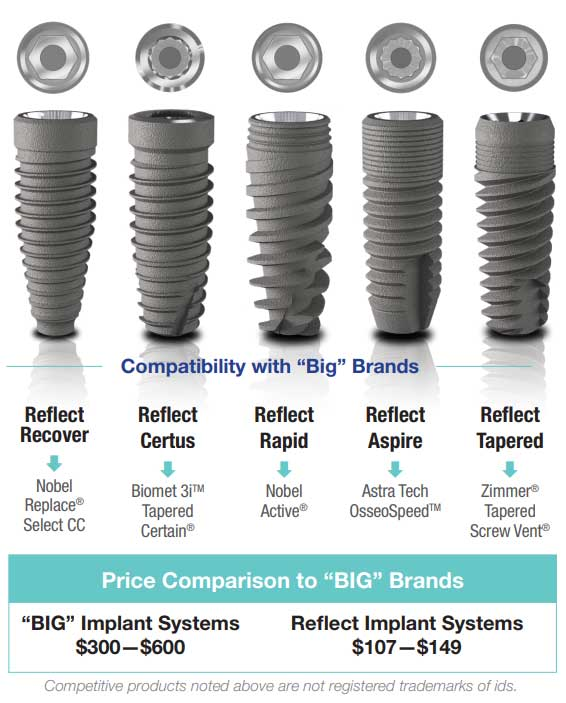 Free Reflect Implant: Brand Compatibility Image   ids integrated dental systems
